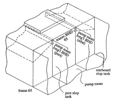 oil pump failure lug nut failure wiring diagram